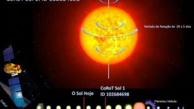 Photo of Вчені знайшли близнюка Сонця