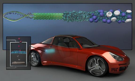 Як віруси покращують акумуляторні батареї?