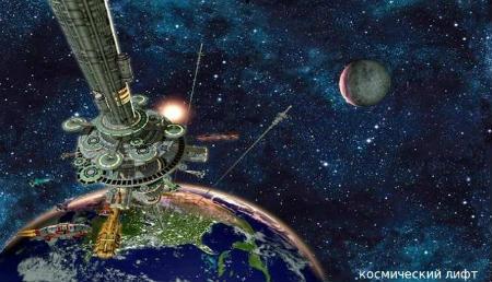 Photo of Наноланцюг з мікроскопічних алмазів допоможе будувати космічні ліфти