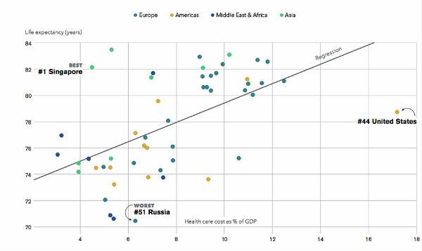 Photo of Складено рейтинг витрат на охорону здоров'я в світі