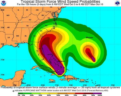 Photo of Ураган «Метью» став найпотужнішим в Атлантиці з 2007 року (відео)