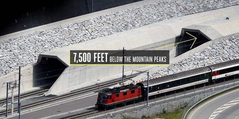 Photo of 7 наймонументальніших мегапроектів сучасності