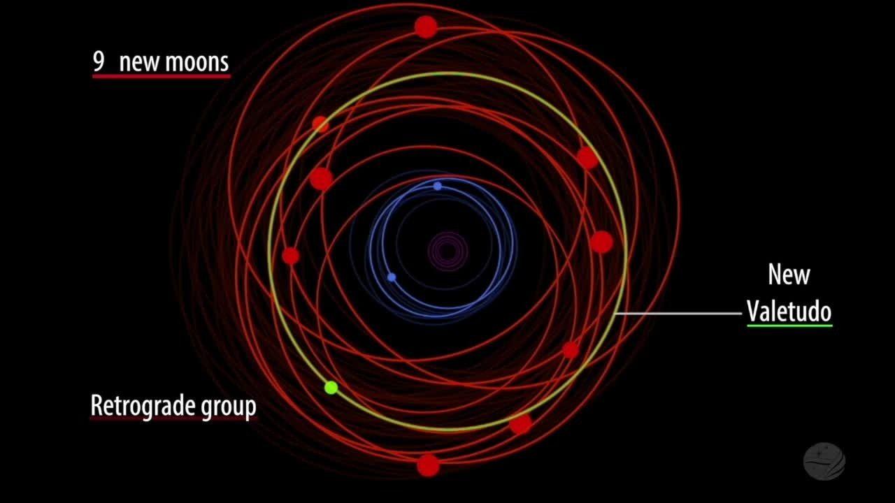 Photo of Один з недавно відкритих місяців Юпітера веде себе дуже дивно
