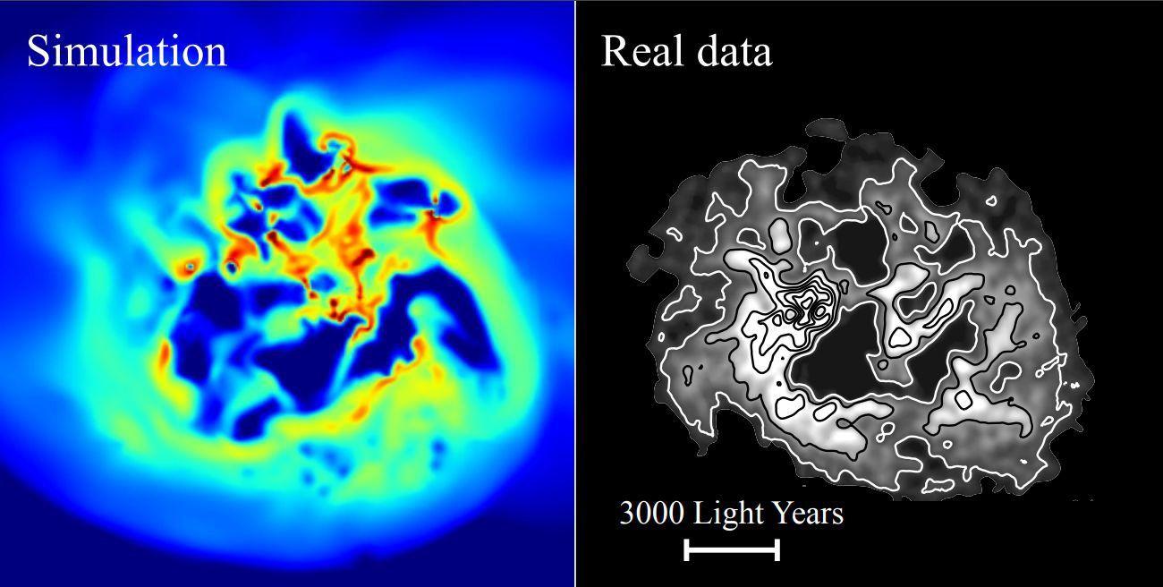 Photo of Зірки розігрівають темну матерію