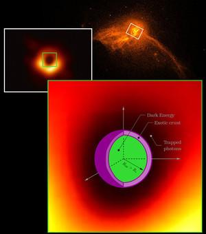 Расширение Вселенной связали с черными дырами, состоящими из темной энергии