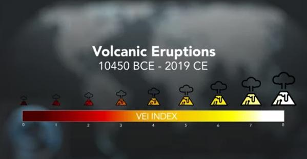 Photo of Десять тисяч років вулканічних вивержень за 90 секунд