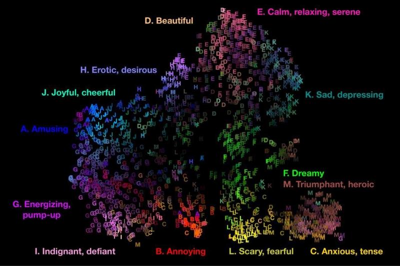 Photo of Вчені склали карту людських емоцій, які викликає музика