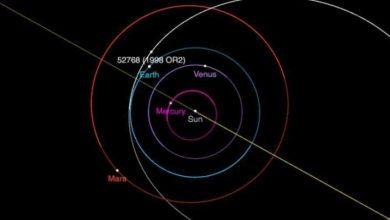Photo of Найбільший астероїд розміром з скелю пройде поряд із Землею 29 квітня