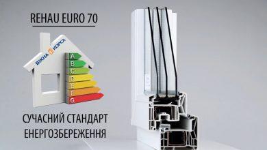 Photo of Лучшие пластиковые окна по цене производителя!