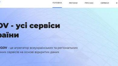 Photo of В Україні запустили агрегатор всеукраїнських та регіональних електронних сервісів Egov.in.ua