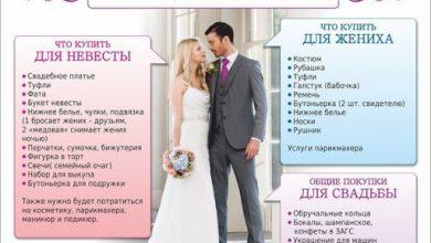 Photo of Организация свадьбы с помощью свадебного портала