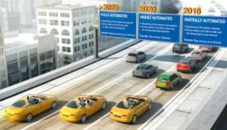 Безпілотні автомобілі від BMW