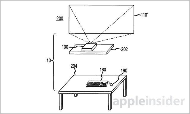 Apple запатентувала комп'ютер з проектуючим дисплеєм
