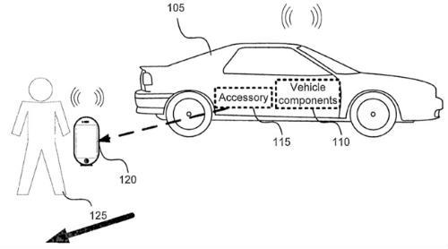 Apple запатентувала ґібрид автомобіля і iPhone (3)