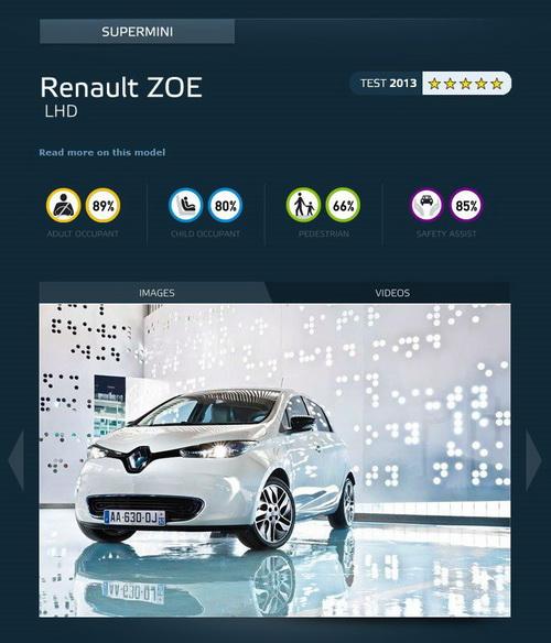Qoros 3 названий найбезпечнішим автомобілем 2013 року (5)