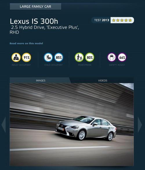 Qoros 3 названий найбезпечнішим автомобілем 2013 року (6)