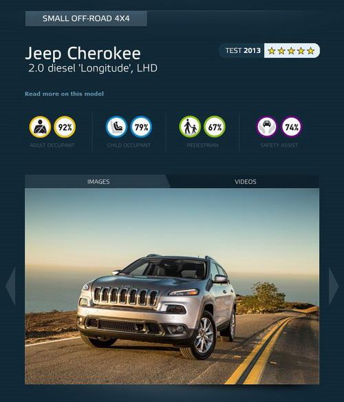Qoros 3 названий найбезпечнішим автомобілем 2013 року (10)