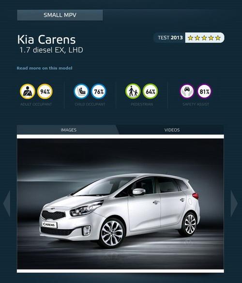 Qoros 3 названий найбезпечнішим автомобілем 2013 року (7)