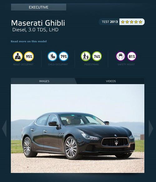 Qoros 3 названий найбезпечнішим автомобілем 2013 року (11)
