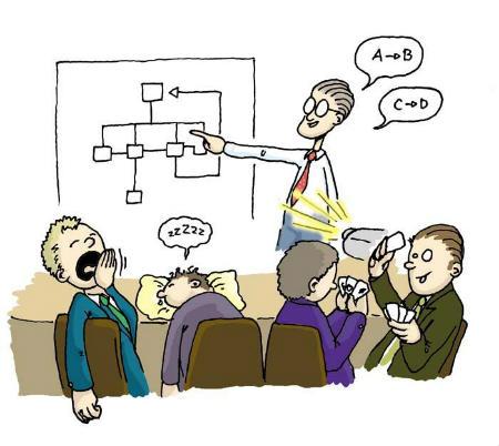 Як провести усну презентацію