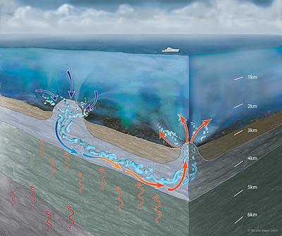 seamount_circ_400_resized