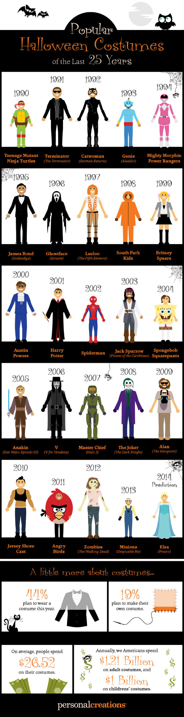 25-years-costumes_resized