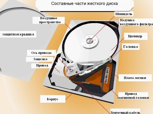 Ремонт western digital дисков култиватор