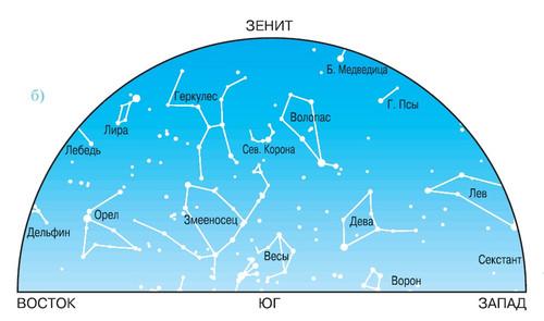 Астрономические события мая-2017