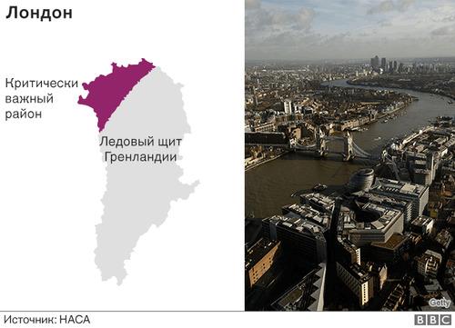 Какие города мира затопят тающие ледники